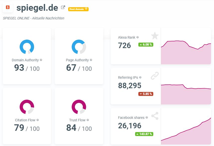 SiteProfiler Overview