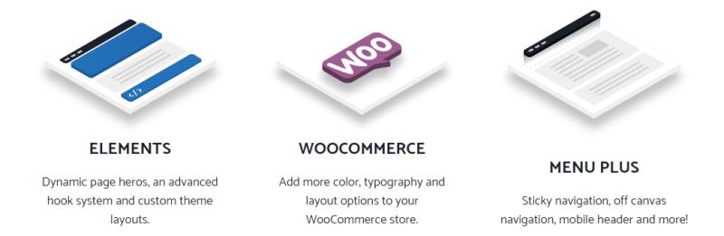 GeneratePress Premium Module Elements, Woocommerce und Menu Plus