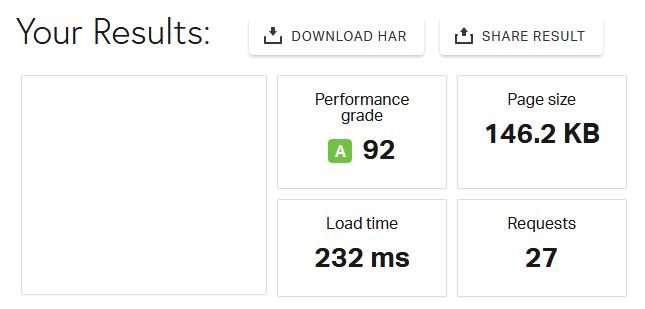 Pingdom GeneratePress Speed Test